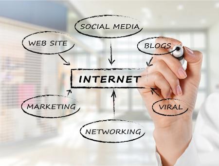 tikal me Internet social media blog website marketing viral networking