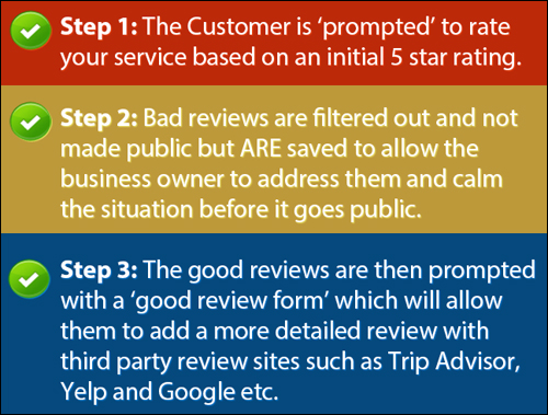 Power Online Reviews - WordPress Plugin For Easy Management Of Customer Reviews